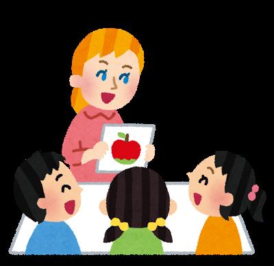 「聴く・話す」を中心とした遊び感覚で楽しく英語に触れるクラスから、中学校での英語学習にスムーズにつながるよう「読む・書く」を中心としたクラスがあります。目標や習熟度によって選択できます。詳しい内容につきましてはお気軽にお問い合わせください。