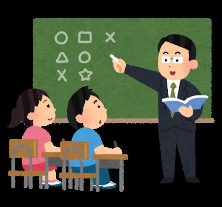このクラスでは、教科書の徹底理解と学習の習慣化を目標としております。理解の確認と学習の習慣化のため、毎回、現時点の学力に応じた適量の課題を与え、やらせっ放しではなく、次回授業日に各科講師陣が一人一人丁寧に見て適切な指導を行います。また、漢字や計算の小テストを毎回実施し「読み書き計算はできて当たり前」という感覚を身につけさせます。詳しい内容につきましてはお気軽にお問い合わせください。